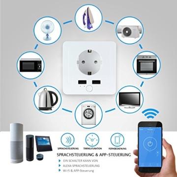 Intelligente Schuko Steckdose mit 2 X USB, Teepao Smart WLAN Steckdose (DE) Funktioniert mit IOS und Android Smartphones, mit Amazon Alexa Echo/Echo Dot/Google Home - 3