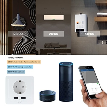 Intelligente Schuko Steckdose mit 2 X USB, Teepao Smart WLAN Steckdose (DE) Funktioniert mit IOS und Android Smartphones, mit Amazon Alexa Echo/Echo Dot/Google Home - 4