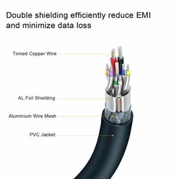 CableCreation USB 3.0 Aktiv Verlängerungskabel, 5m USB Stecker auf Buchse Kabel mit Signalverstärkung Kompatibel mit Oculus Rift/Quest/Link, HTC Vive, Valve Index VR, Xbox one, Drucker usw, Schwarz - 3