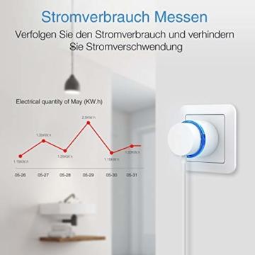 Gosund EP2 Smart Steckdose, Kleinste Alexa Stecker Gewann den German Red Dot Design Award, Stromverbrauch messen Timer Funktion Fernsteurung Smart Plugs, Kompatibel mit Alexa Google Home, 2 Packs - 4