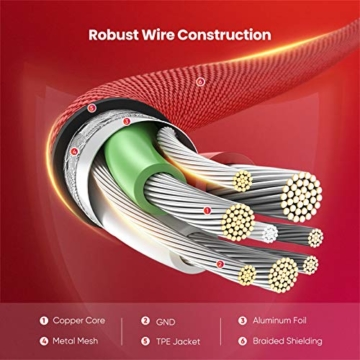 UGREEN Lightning Ladekabel Winkelstecker, MFi Zertifiziertes 90 Grad USB Lightning Kabel Nylon kompatibel mit iPhone 12, SE, 11, X, XR, XS, 8, 7, iPad 2020, 2019, AirPods Ladecase usw. (1M,Rot) - 5