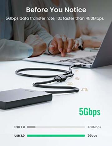 UGREEN USB 3.0 Verlängerung Kabel Verlängerungskabel USB 3.0 A Stecker auf A Buchse für Kartenlesegerät, Tastatur, USB-Stick, Externe Festplatte, USB Hub, Drucker, Scanner, Kamera usw. (1m) - 2